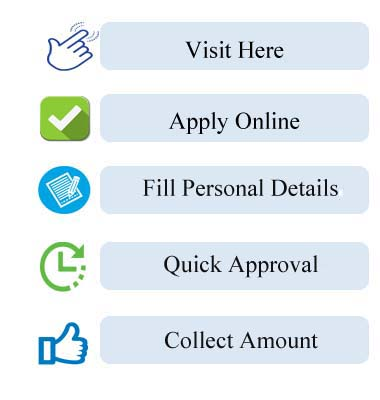Small Cash Loans for Unemployed - No Guarantor Required